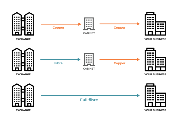 fibre explained
